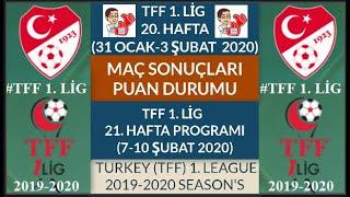 TFF 1 LİG 20 HAFTA MAÇ SONUÇLARI PUAN DURUMU 21 HAFTA MAÇ PROGRAMI 19 20 TFF1 League Week 20