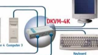 D-Link Switches KVM