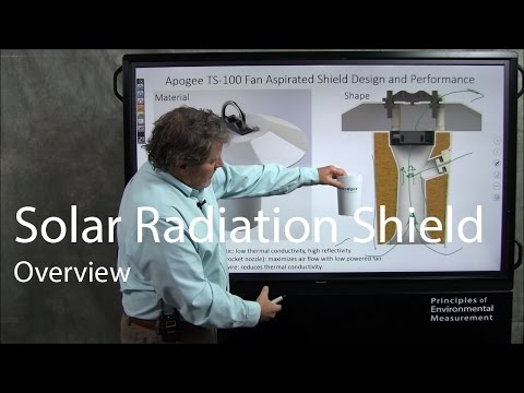 Solar Radiation Shields Overview