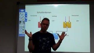 LNB, Aufbau, Empfangsebenen, Frequenzband in der SAT - Technik