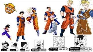 NIVELES DE PODER DE GOHAN DEL FUTURO - Dragon Ball Z  ANLISIS