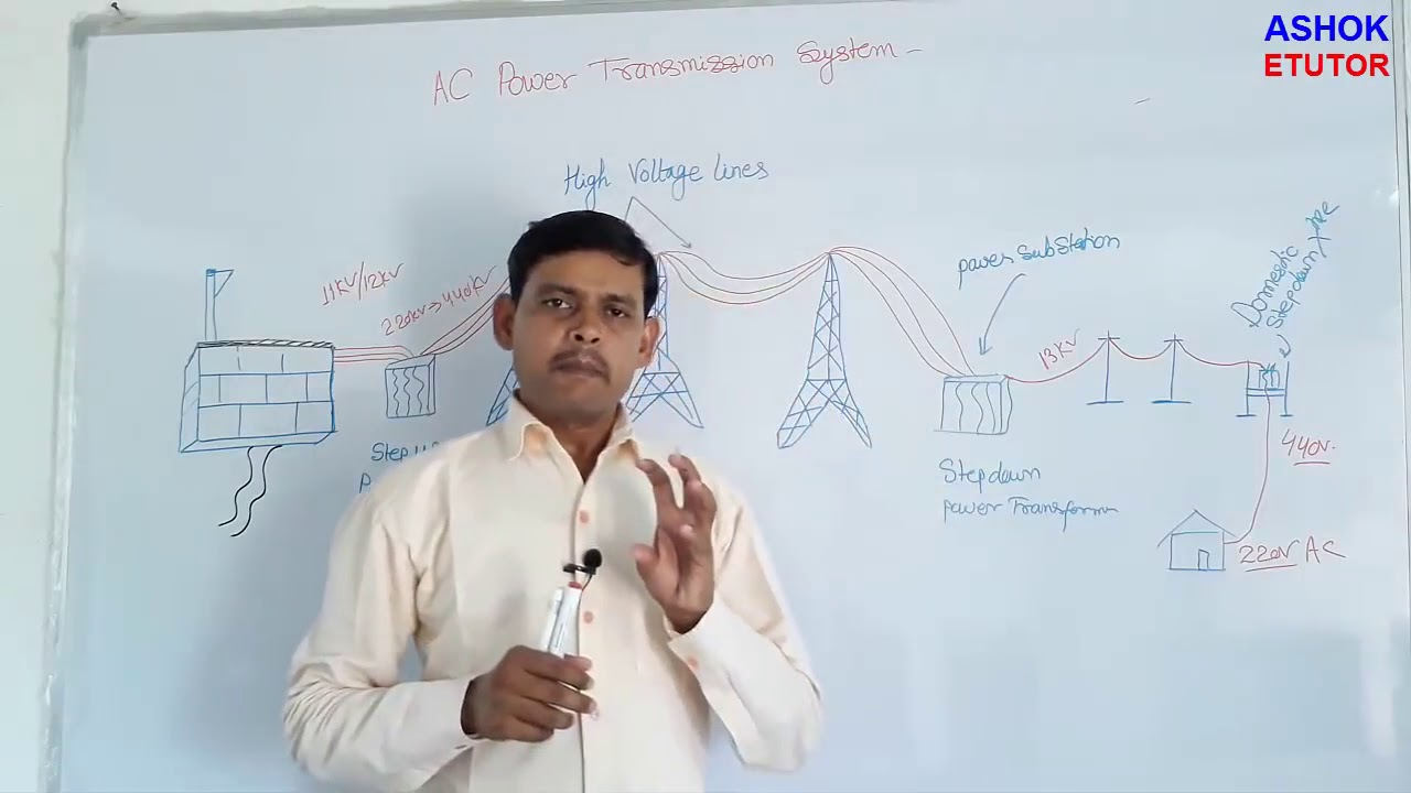 Pradeep Maurya Iti Electrician Unchahar Raibarailly2 Youtube Diagram