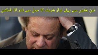Nawaz Sharif petition for Suspension of conviction Imran Khan case Shahbaz Sharif Case