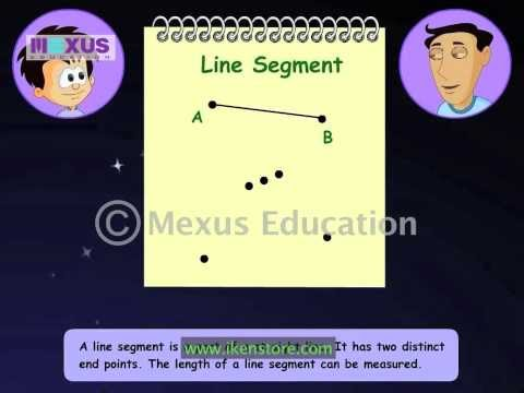 Sing Maths Song to Learn Mathematics - Points, Lines, Line Segments and Rays