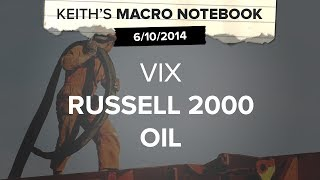Keith's Macro Notebook 6/10: VIX RUSSELL 2000 OIL