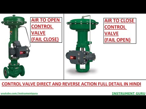 Control Valve Direct And Reverse Action Detail Video In Hindi-Part 3 | Instrument Guru