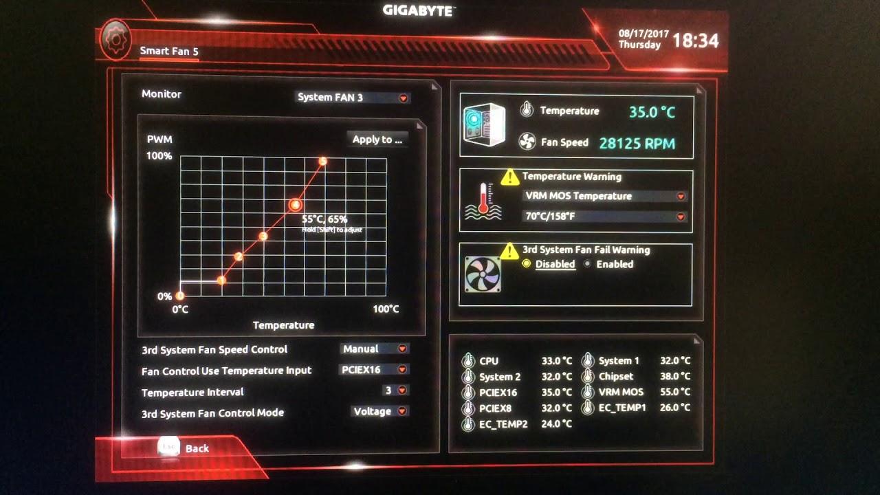 Gigabyte Auros Gaming 5 Fan speed gone crazy BIOS F6