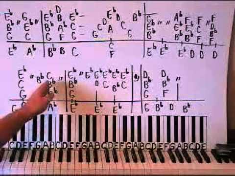 Adia Piano Lesson Part 1 Sarah Mclachlan Youtube