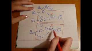 Структурные формулы вещества. Правила построения структурных формул.