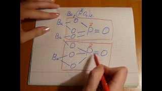 видео Формулы по химии | Формулы и расчеты онлайн - Fxyz.ru