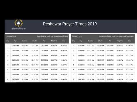 Namaz Timing Peshawar