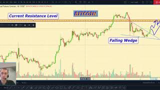 BITCOIN prediction, BITCOIN price analysis, Cryptocurrency Trading overview for 02.11.2020
