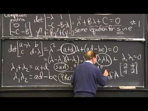 Eigenvalues and Stability: 2 by 2 Matrix, A