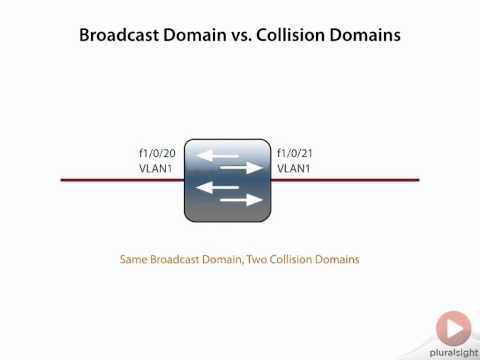 Broadcast Domain vs  Collision Domain