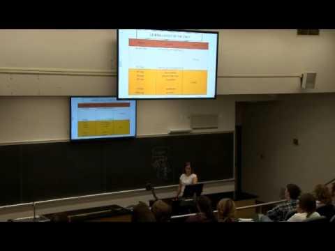 Unwinding the Runtime Stack - Kelsey Fulton