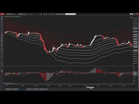 1-12-19 Trading Overbought & Oversold Levels with JATSLRTLines Indicator
