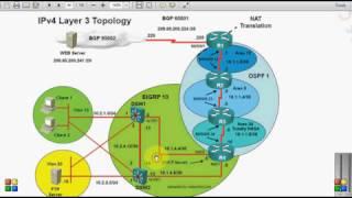CCNP TSHOOT Ticket 12  : IPV6 OSPF Routing