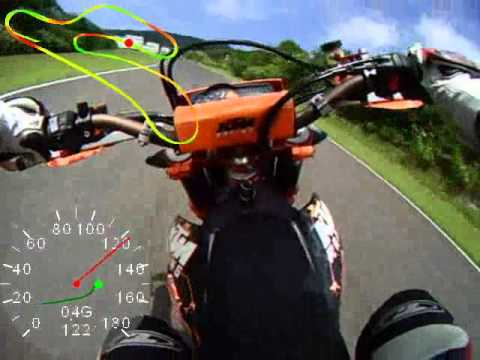 ktm 690 top speed – idee per l'immagine del motociclo