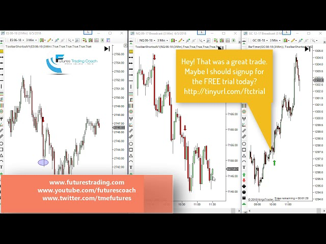 060518 -- Daily Market Review ES CL GC NQ - Live Futures Trading Call Room
