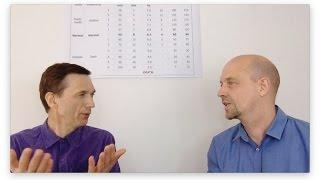 Treat Snoring Fast with Buteyko or Breath Retraining– Dr. Artour Rakhimov and Volker Schmitz