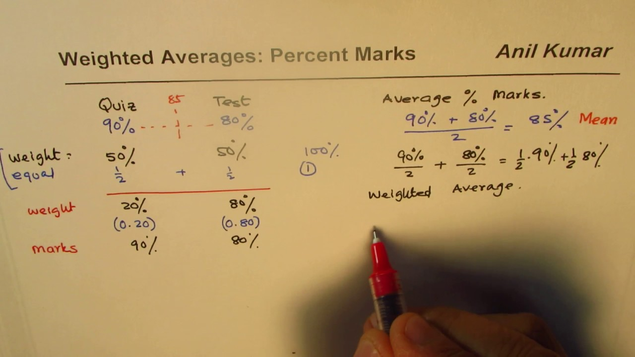 How to calculate the average percentage - Other 23