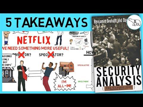 SECURITY ANALYSIS (BY BENJAMIN GRAHAM) | PART 1