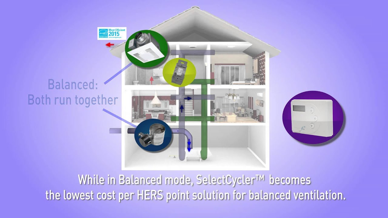 Whole House Mechanical Ventilation System : Selectcycler™ whole house ventilation system youtube