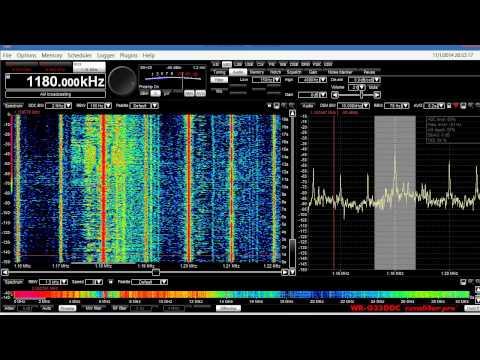 1180 AM DX Radio Rebelde Cuba