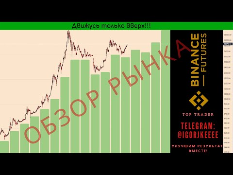 04.03.2020. Обзор Binance Futures(BTC,BCH,ETH...). Торговые идеи и возможности.