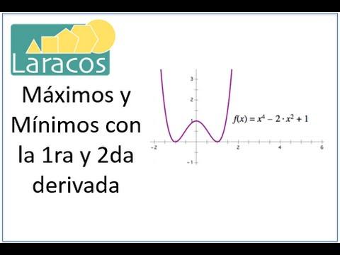 M ximos y m nimos con la primera y segunda derivada for Definicion de cuarto