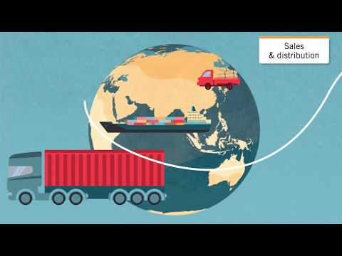 From seed to sale: financing full agricultural value chains