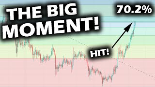 THE BIG MOMENT as Altcoin Market Cap Hits 70.2% Retrace and RIPPLE XRP Prepares for LAUNCH