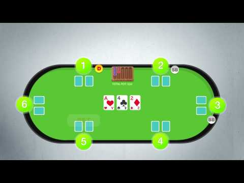 How To Play Poker - Texas Holdem Rules Made Easy