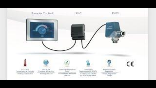 Flow Control Valve | Electronic Proportional Flow Control Valve | PLC Controlled Flow Control Valve