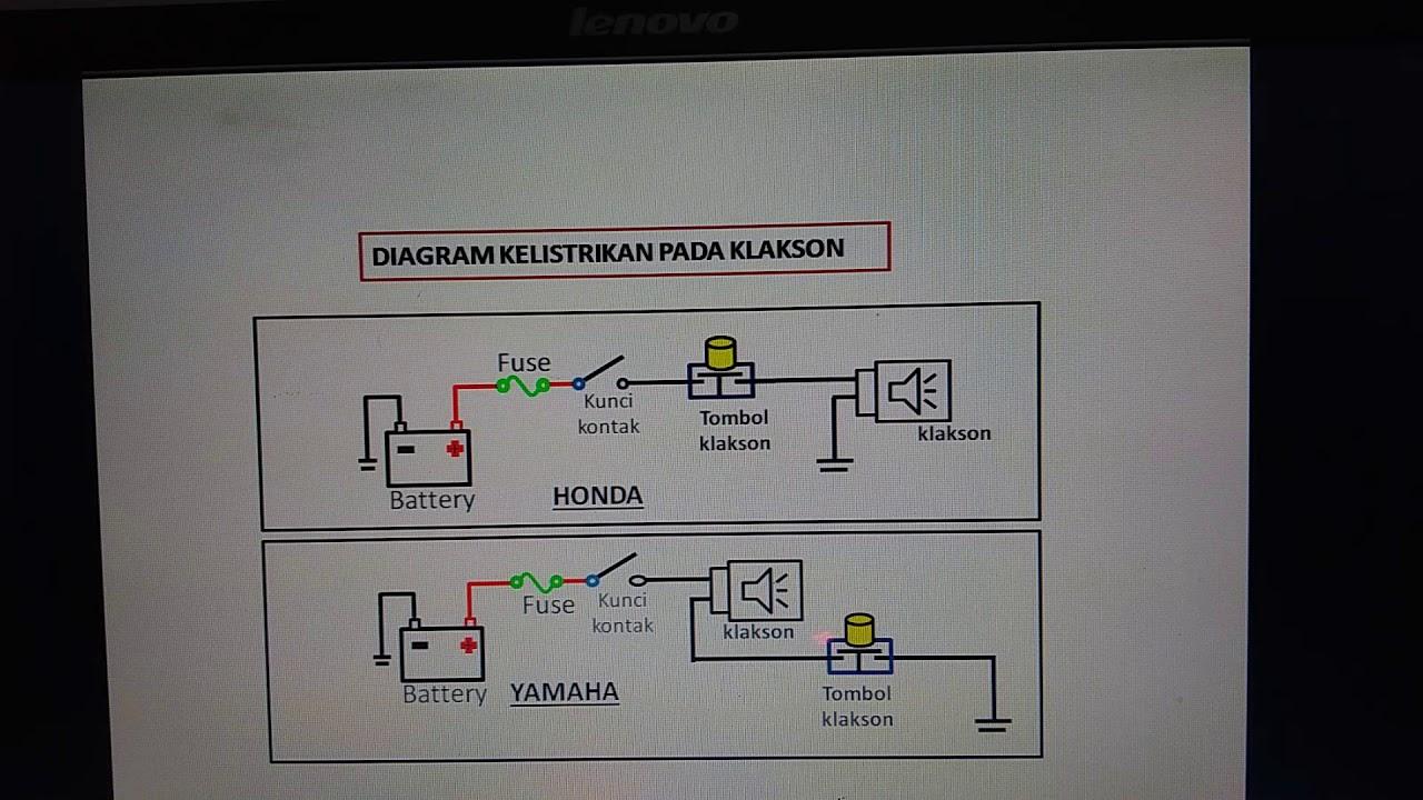 Diagram Kelistrikan Klakson Pada Sepeda Motor