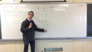 Differentiating Powers of x (2 of 4: Considering the Hyperbola)