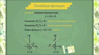 0803 Графики основных элементарных функций