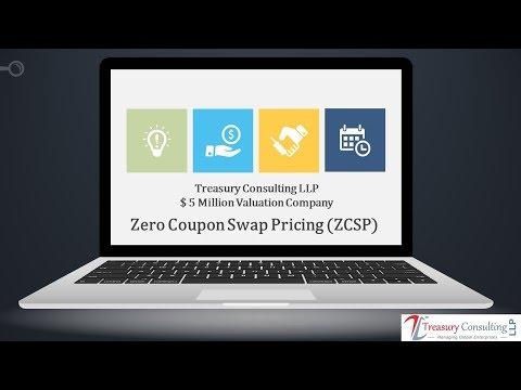 Derivative Strategies - Zero Coupon Swaps Pricing (ZCSP)
