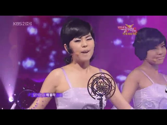 Korean Pop  Wonder Girls   NOBODY #1