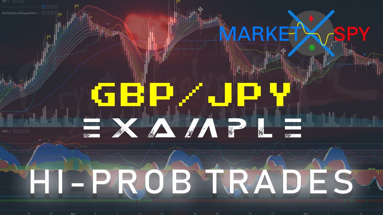 Confirming MarketSpy ARmageddon and MSX signals  -  Crushing the highly volatile GBPJPY noise-free