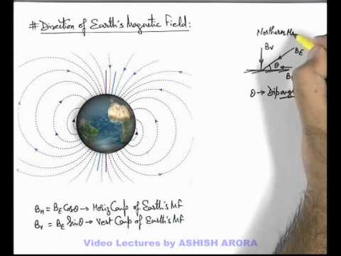 16. Physics | Terrestrial Magnetism | Direction of Earth's Magnetic Field | by Ashish Arora (GA)