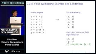 "2016 LLVM Developers' Meeting: A. Kumar & S. Pop ""GVN-Hoist: Hoisting Computations from Branches"""