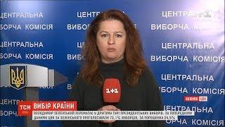 Петро Порошенко виграв на закордонних дільницях