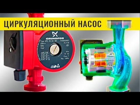 Циркуляционный насос для отопления: устройство, работа, установка