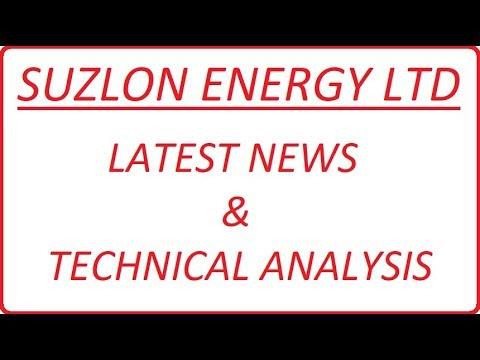 SUZLON ENERGY Latest News Today || SUZLON ENERGY Technical Analysis
