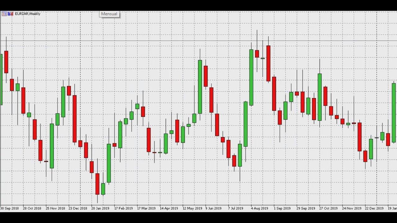Las mejores plataformas de Trading para invertir