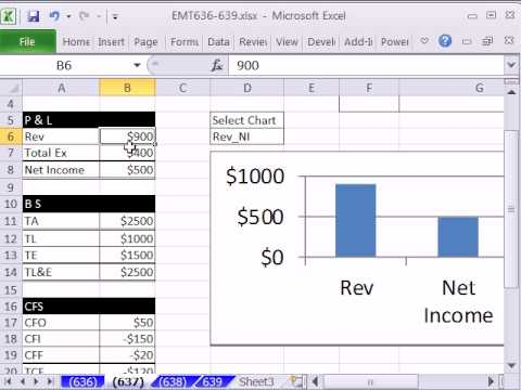 Excel magic trick lookup  chart defined names indirect function and formulas in pictures also rh youtube