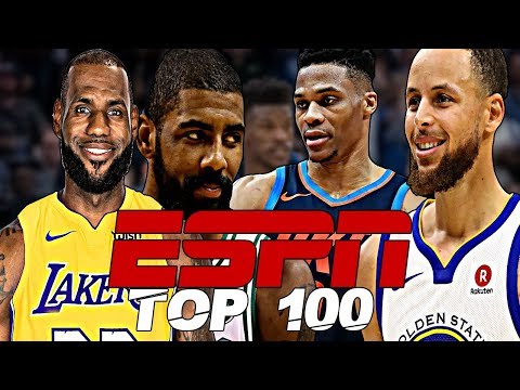 Can You Guess ESPN's TOP 100 NBA Players For 2018-2019?