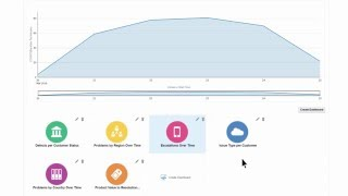 5 – Oracle Real-Time Integration Business Insight: Custom Dashboards video thumbnail