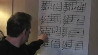 Basic Music Theory 16 (6/8 Time Signature)